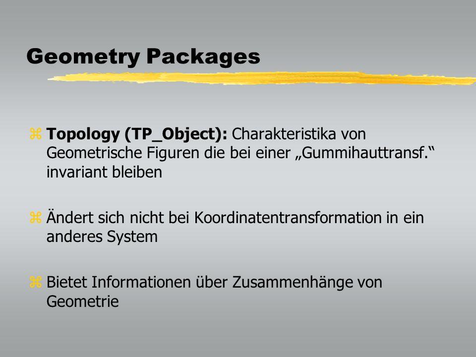 """Geometry Packages Topology (TP_Object): Charakteristika von Geometrische Figuren die bei einer """"Gummihauttransf. invariant bleiben."""