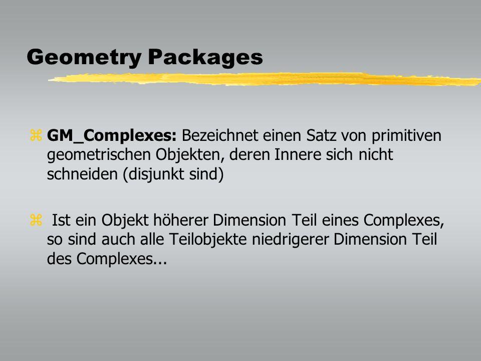 Geometry Packages GM_Complexes: Bezeichnet einen Satz von primitiven geometrischen Objekten, deren Innere sich nicht schneiden (disjunkt sind)
