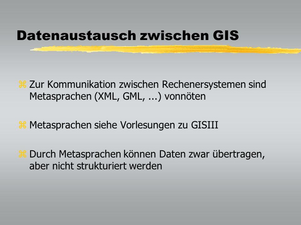 Datenaustausch zwischen GIS