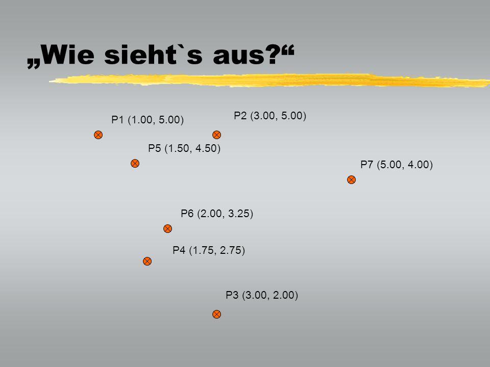 """""""Wie sieht`s aus P2 (3.00, 5.00) P1 (1.00, 5.00) P5 (1.50, 4.50)"""