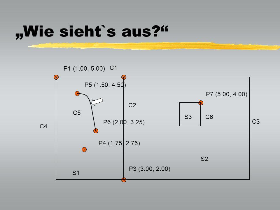 """""""Wie sieht`s aus P1 (1.00, 5.00) C1 P5 (1.50, 4.50) P7 (5.00, 4.00)"""
