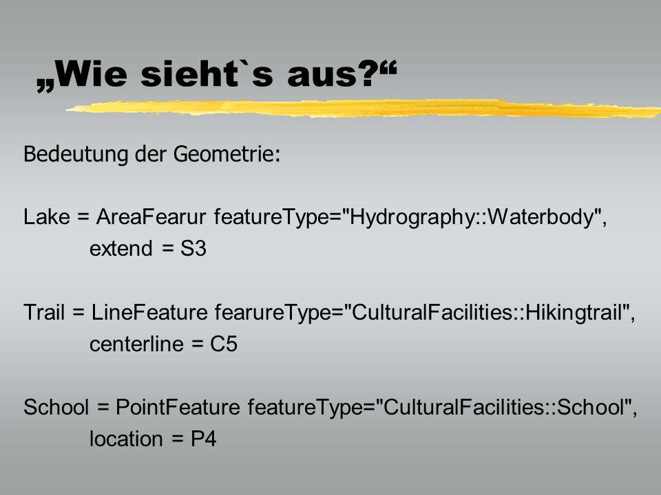 """""""Wie sieht`s aus Bedeutung der Geometrie:"""