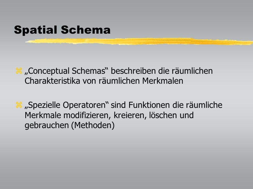 """Spatial Schema """"Conceptual Schemas beschreiben die räumlichen Charakteristika von räumlichen Merkmalen."""