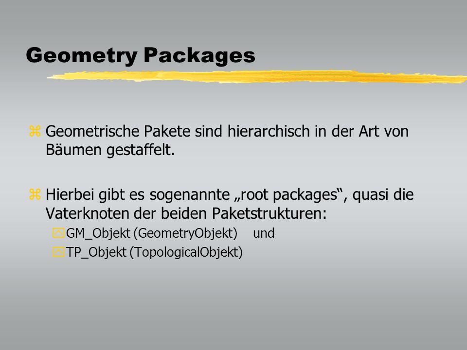 Geometry Packages Geometrische Pakete sind hierarchisch in der Art von Bäumen gestaffelt.