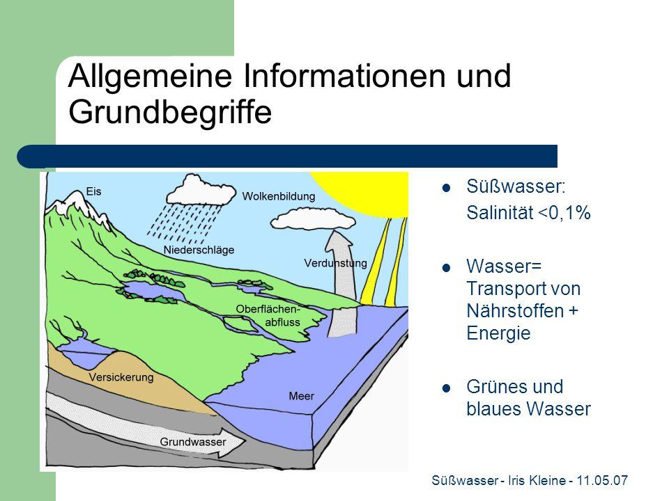 Allgemeine Informationen und Grundbegriffe