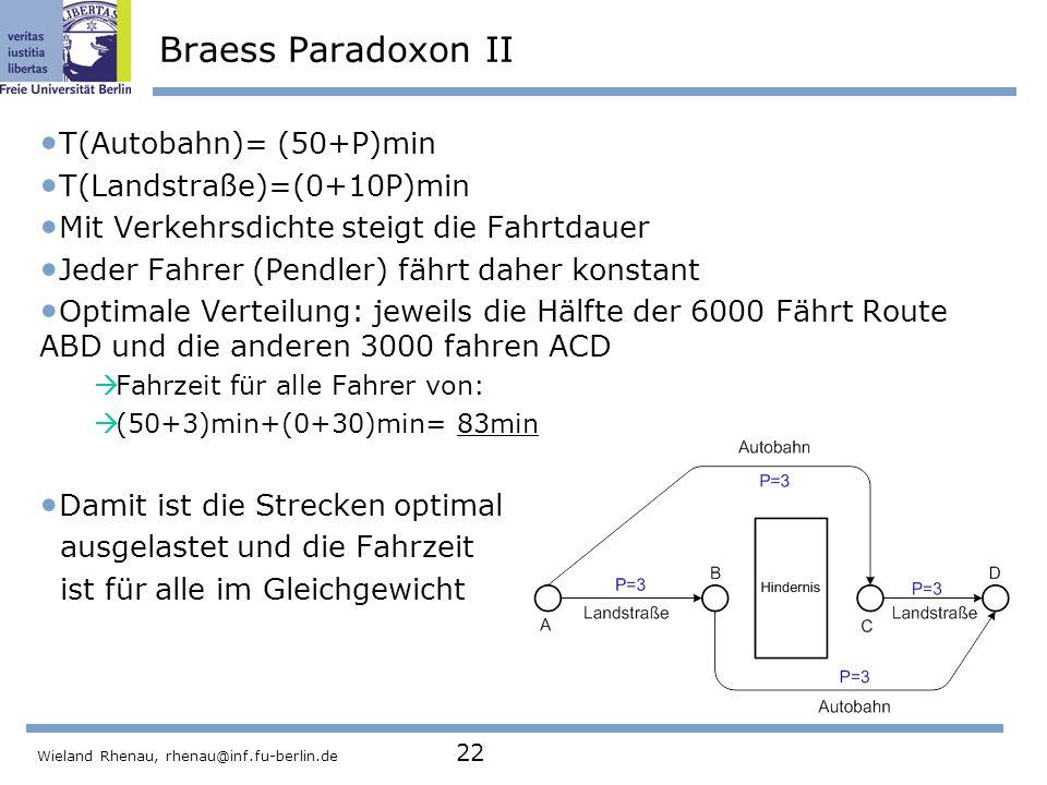 Braess Paradoxon II T(Autobahn)= (50+P)min T(Landstraße)=(0+10P)min