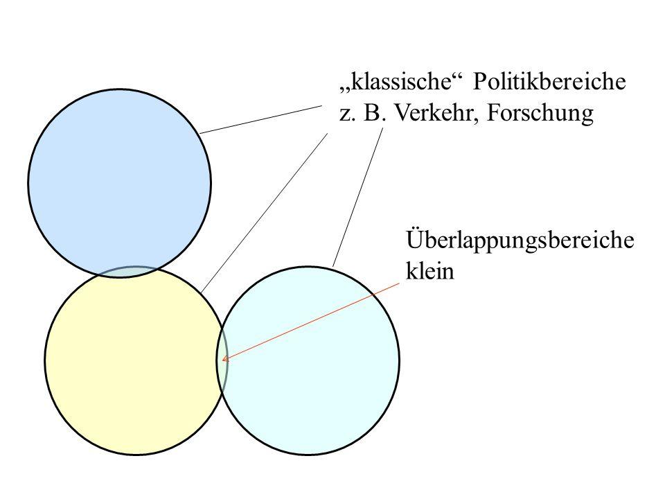 """""""klassische Politikbereiche z. B. Verkehr, Forschung"""