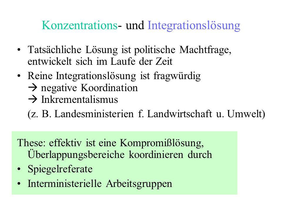Konzentrations- und Integrationslösung