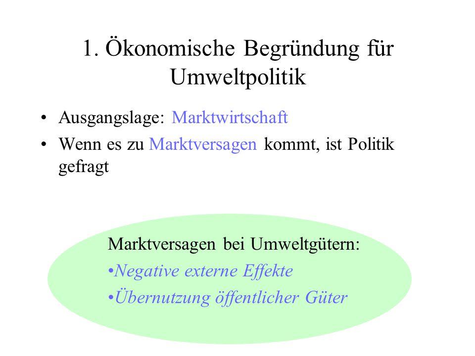 1. Ökonomische Begründung für Umweltpolitik