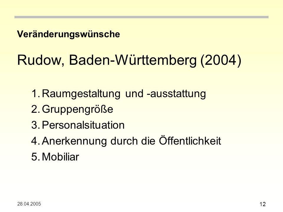 Rudow, Baden-Württemberg (2004)