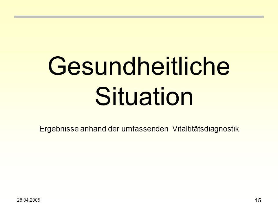 Gesundheitliche Situation