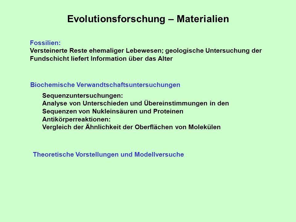 Evolutionsforschung – Materialien