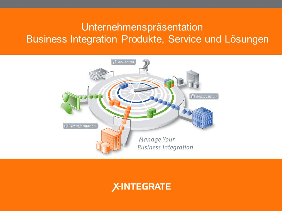 Unternehmenspräsentation Business Integration Produkte, Service und Lösungen