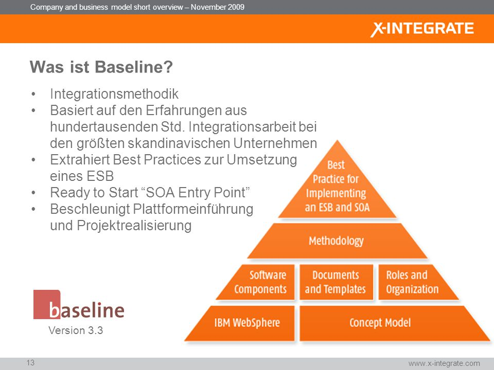 Was ist Baseline Integrationsmethodik