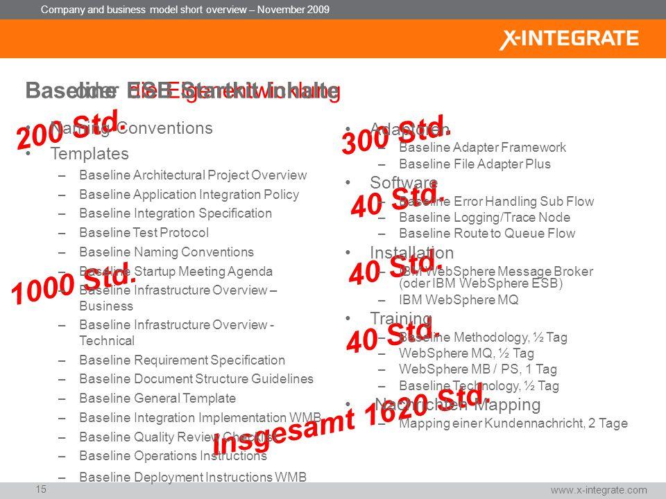 Baseline ESB Startkit Inhalte