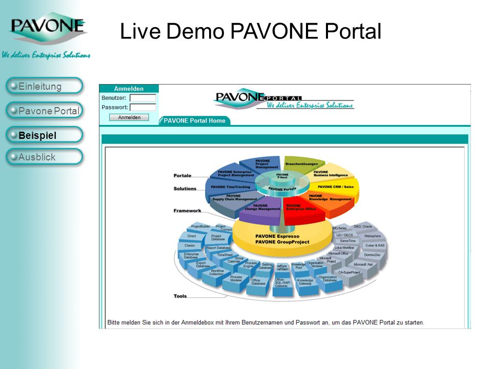 Live Demo PAVONE Portal