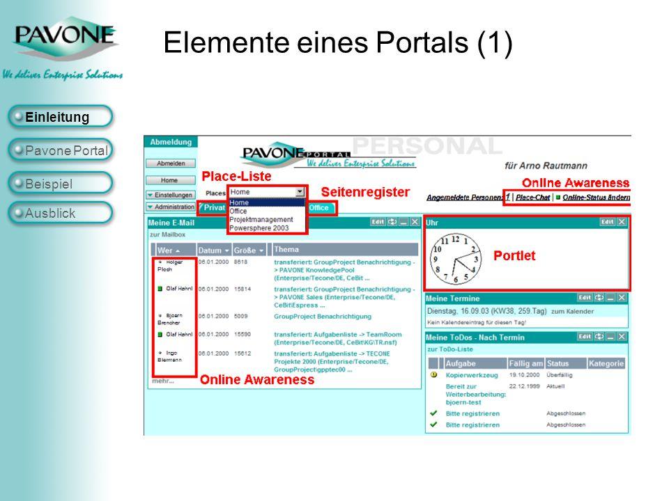 Elemente eines Portals (1)