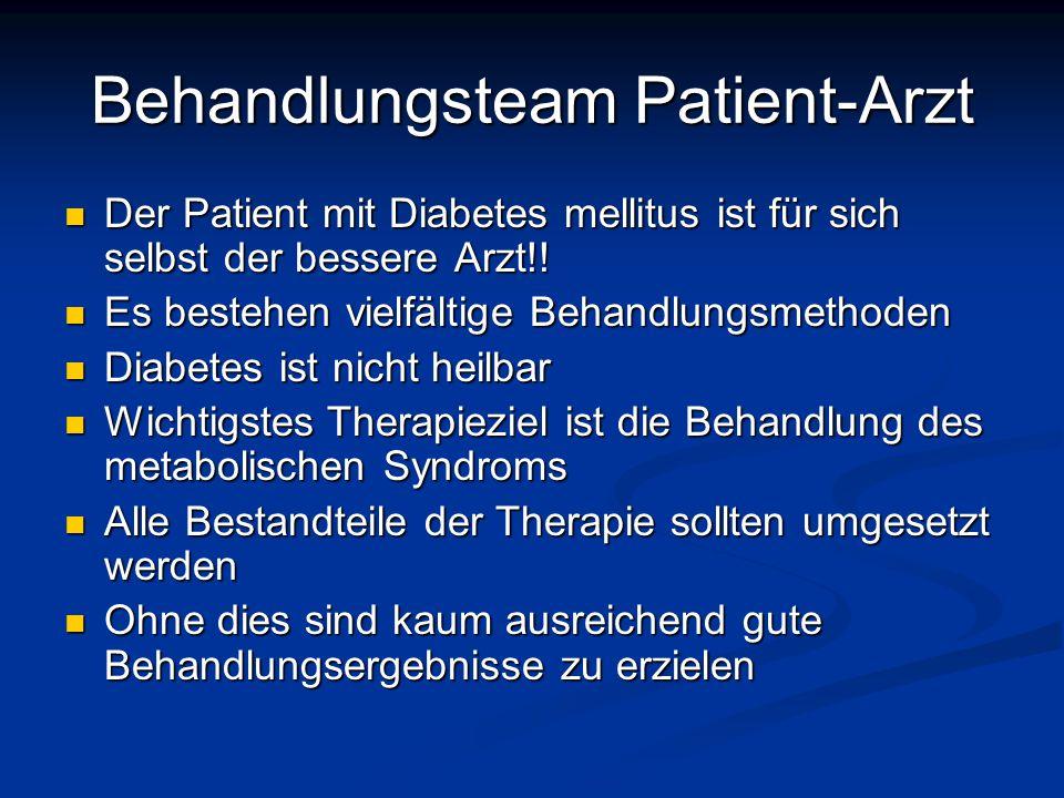 Behandlungsteam Patient-Arzt