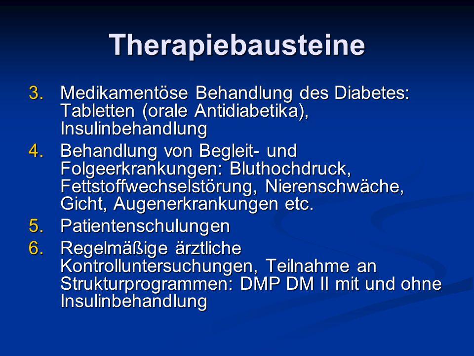 Therapiebausteine 3. Medikamentöse Behandlung des Diabetes: Tabletten (orale Antidiabetika), Insulinbehandlung.