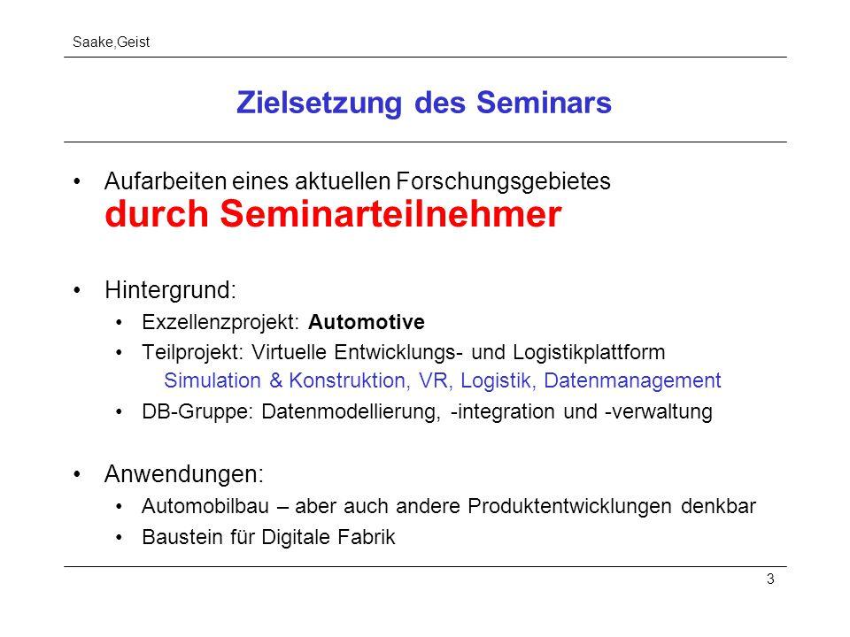 Zielsetzung des Seminars
