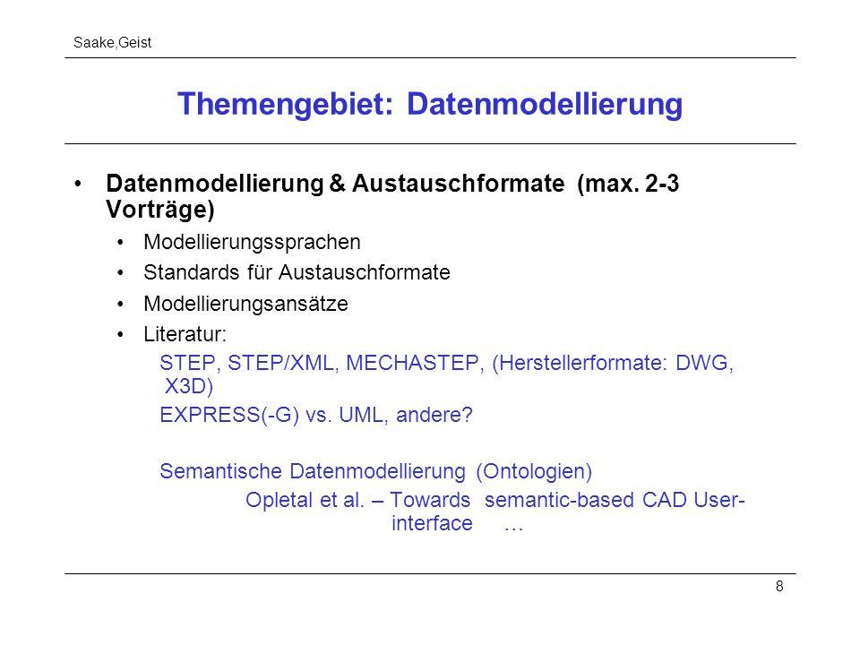 Themengebiet: Datenmodellierung