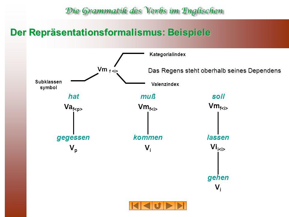 Der Repräsentationsformalismus: Beispiele