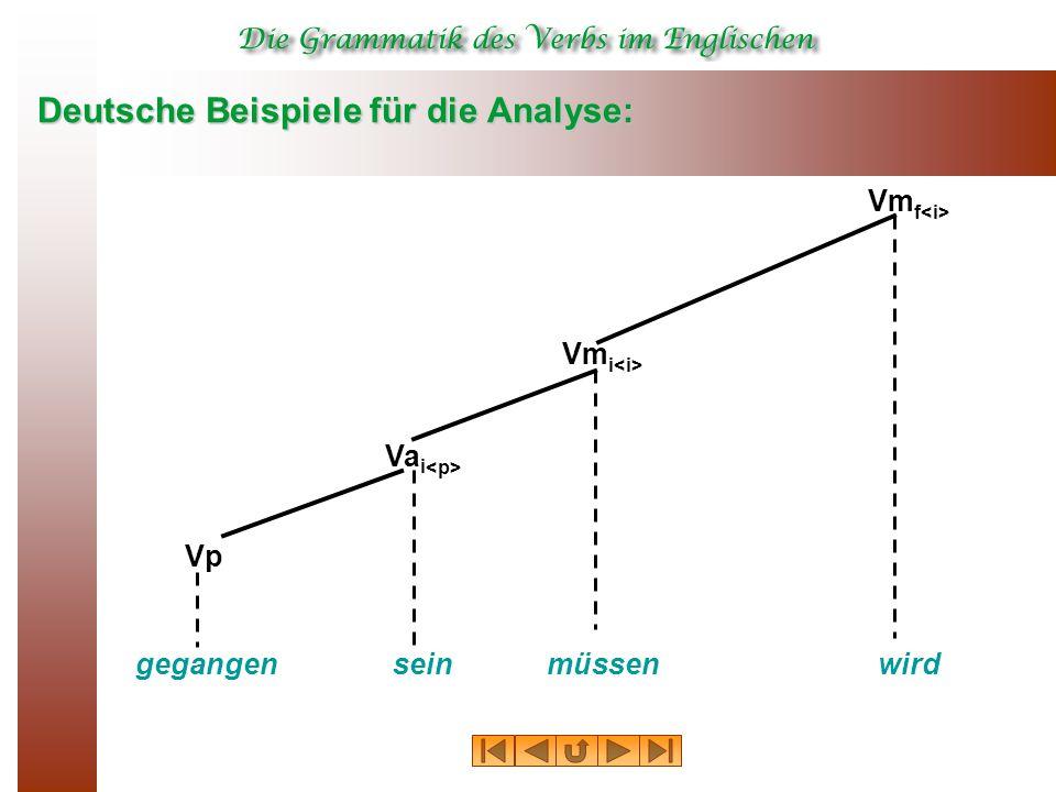Deutsche Beispiele für die Analyse: