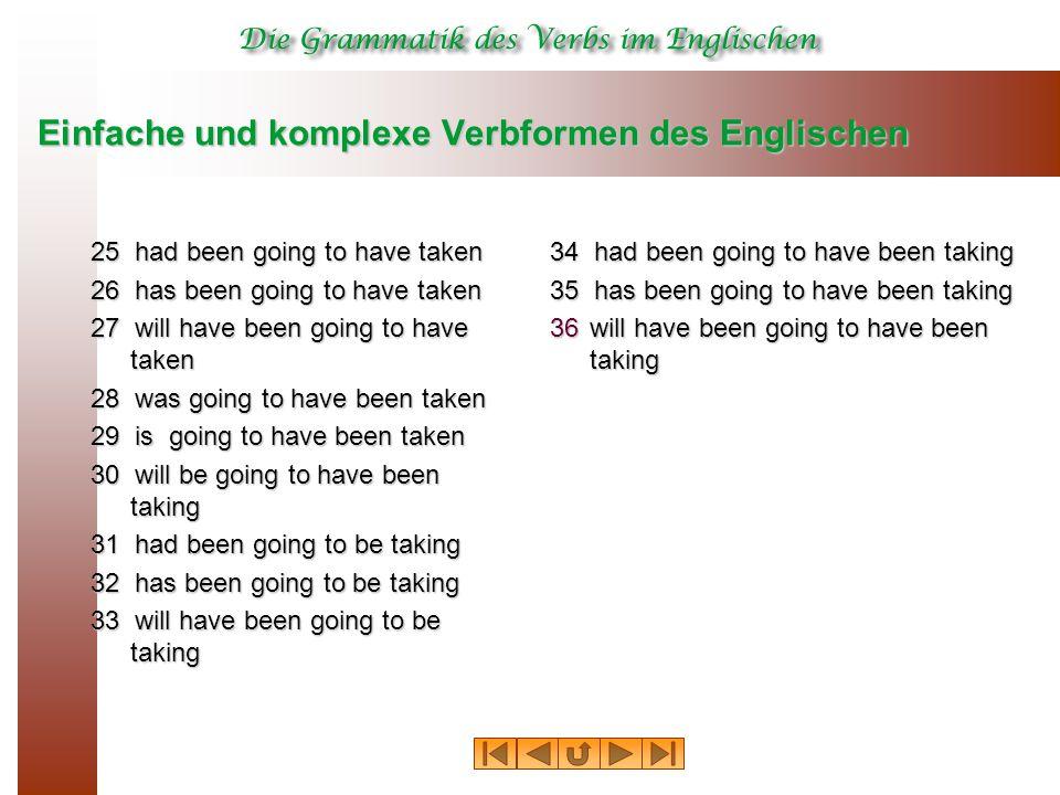 Einfache und komplexe Verbformen des Englischen