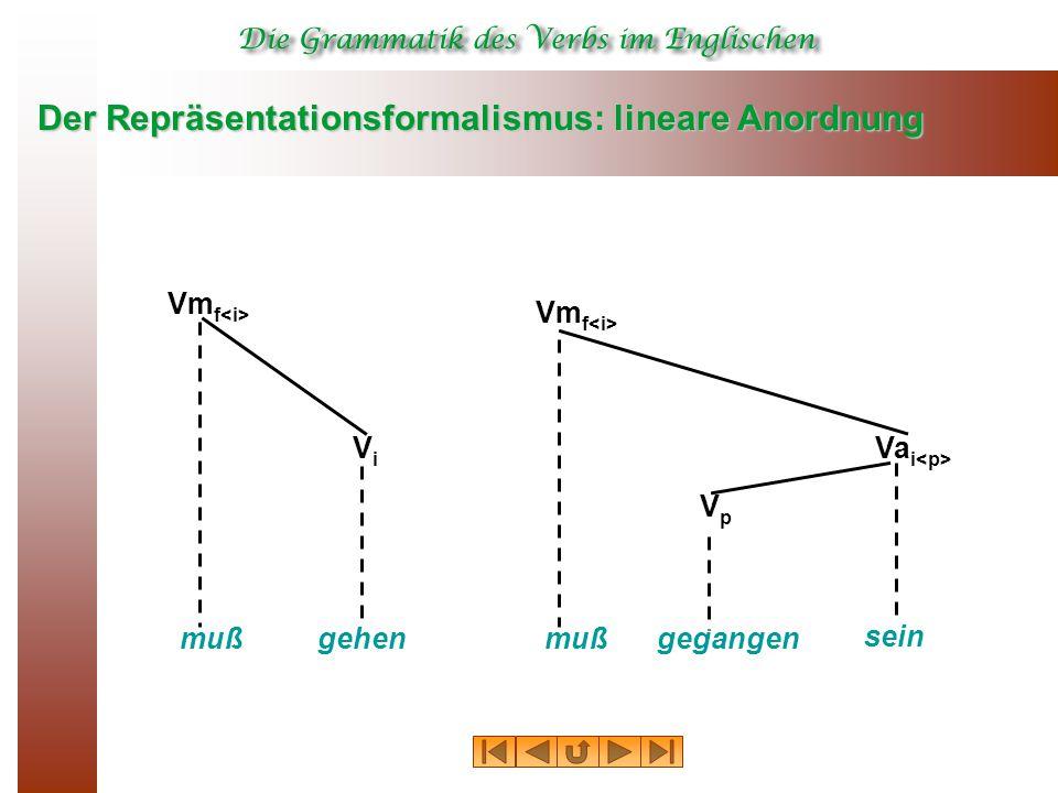 Der Repräsentationsformalismus: lineare Anordnung