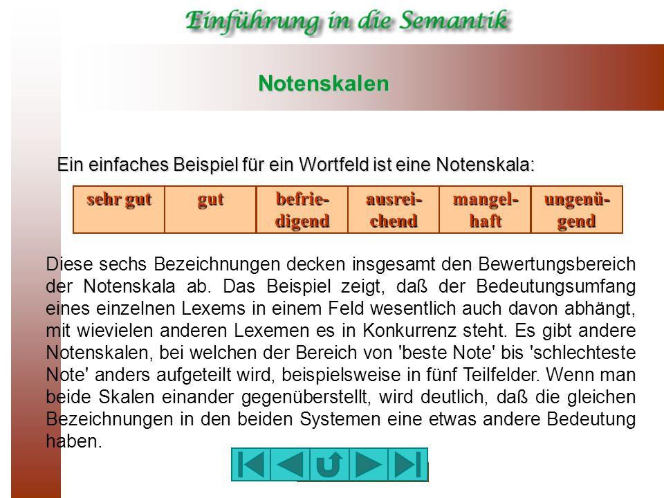 Notenskalen Ein einfaches Beispiel für ein Wortfeld ist eine Notenskala: sehr gut. gut. befrie-digend.