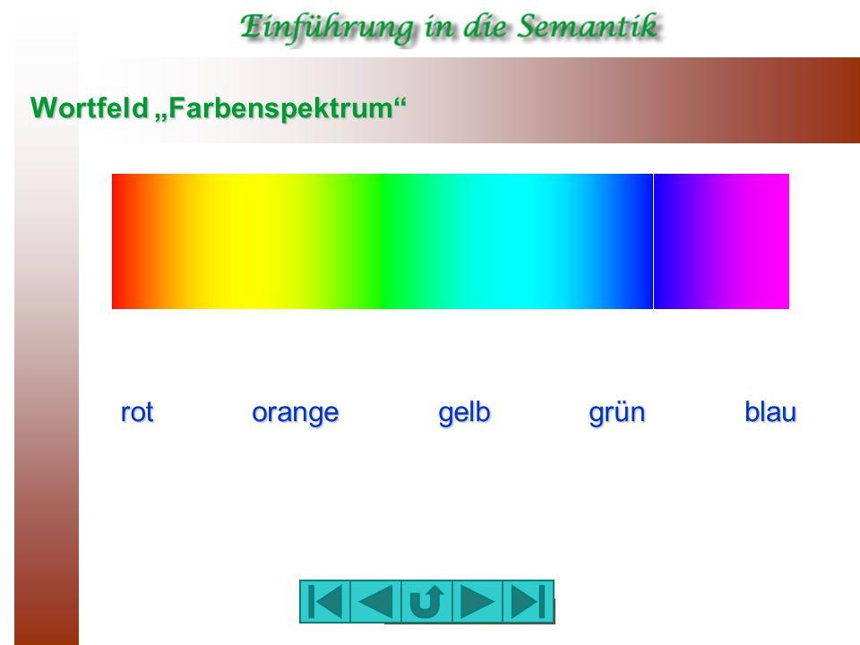 "Wortfeld ""Farbenspektrum"