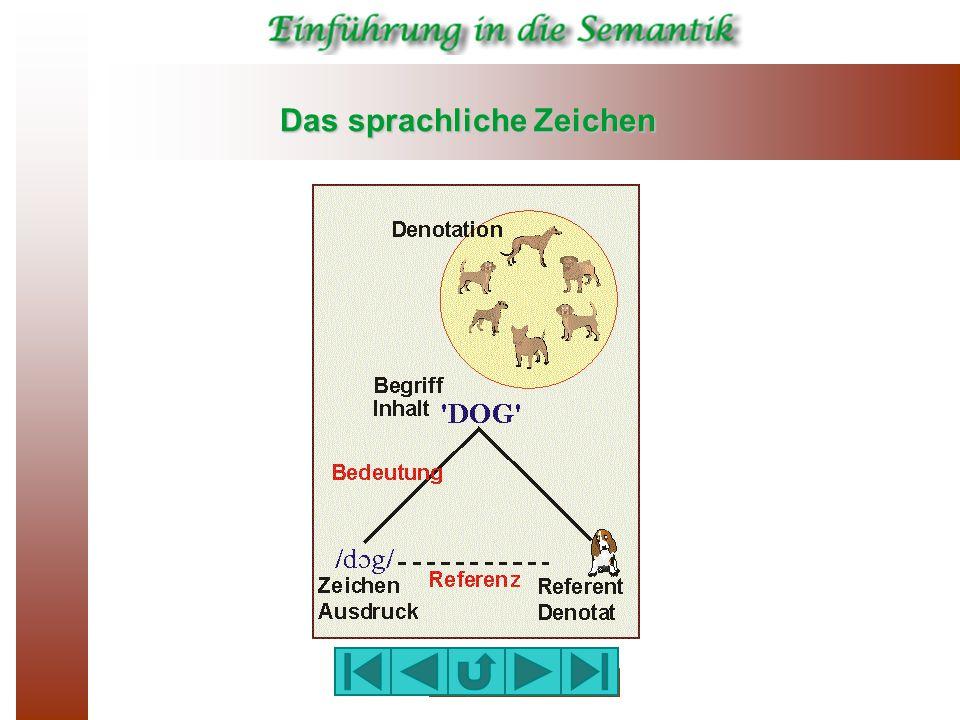 Das sprachliche Zeichen