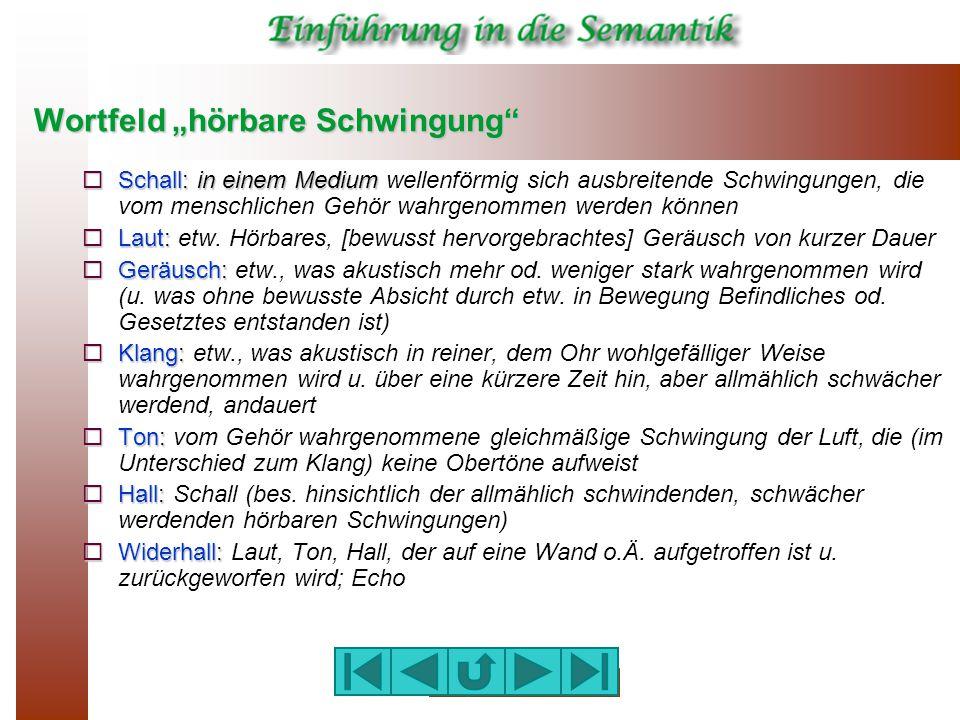 """Wortfeld """"hörbare Schwingung"""