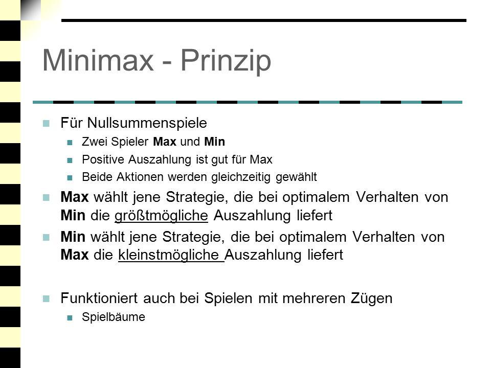 Minimax - Prinzip Für Nullsummenspiele
