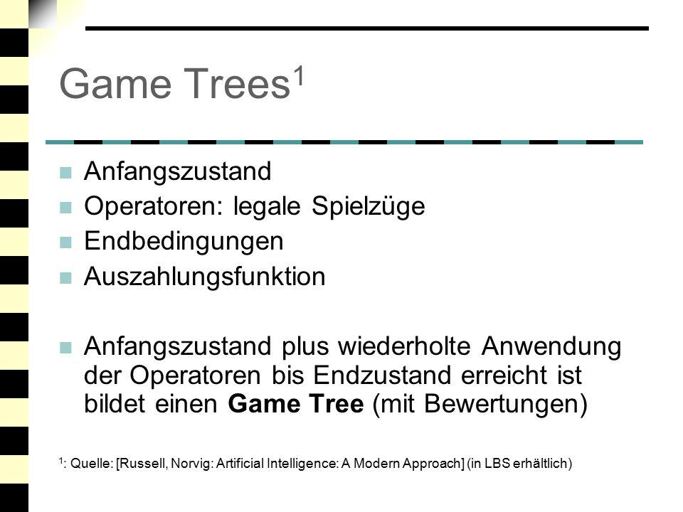 Game Trees1 Anfangszustand Operatoren: legale Spielzüge Endbedingungen