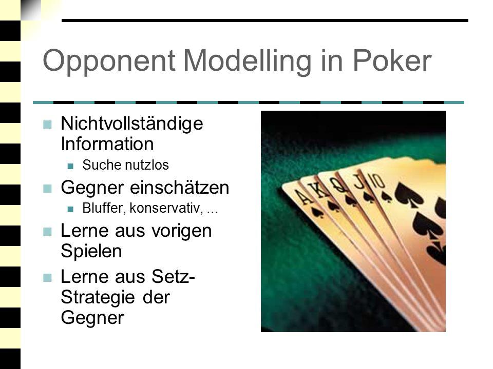 Opponent Modelling in Poker