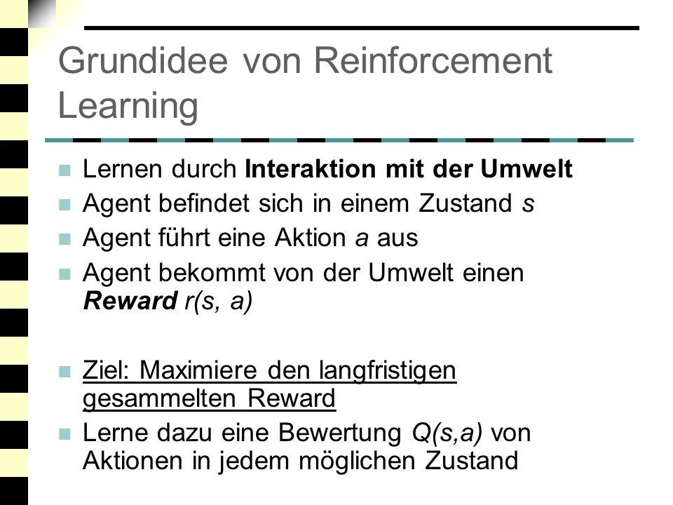 Grundidee von Reinforcement Learning