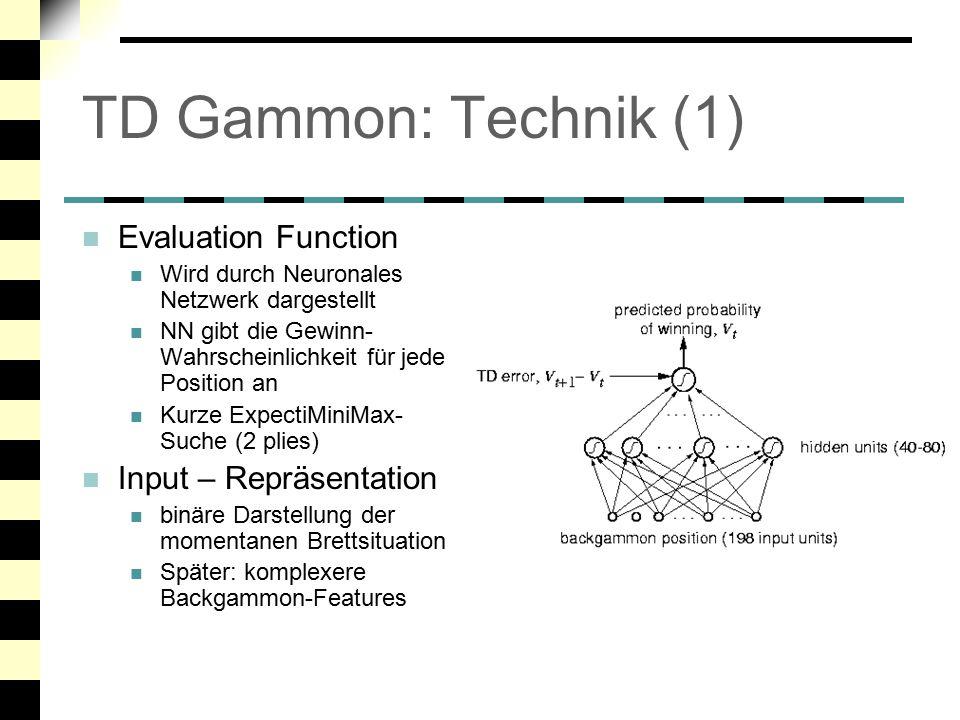 TD Gammon: Technik (1) Evaluation Function Input – Repräsentation