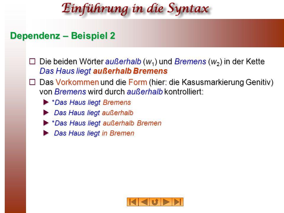 Dependenz – Beispiel 2 Die beiden Wörter außerhalb (w1) und Bremens (w2) in der Kette Das Haus liegt außerhalb Bremens.