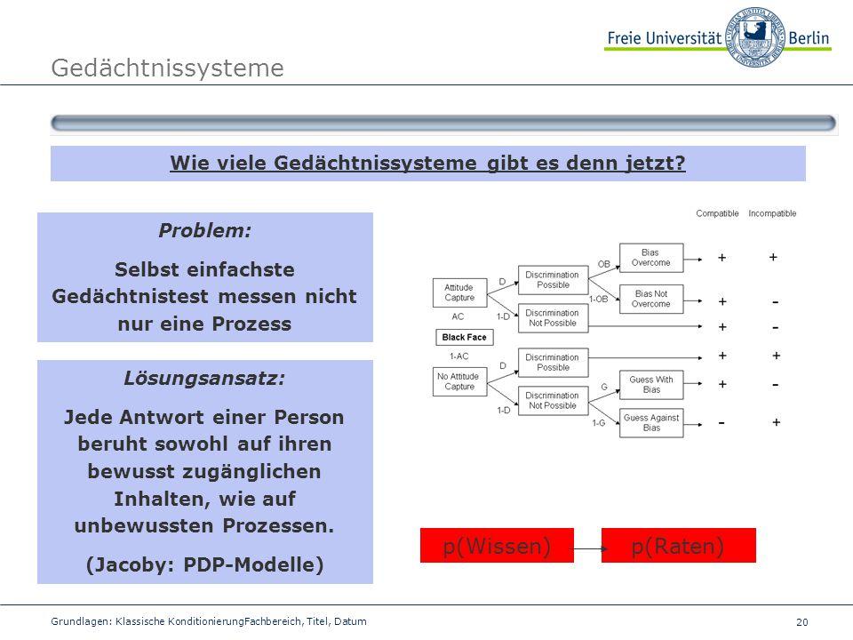 Gedächtnissysteme p(Wissen) p(Raten)