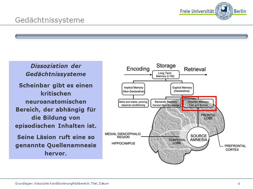 Gedächtnissysteme Dissoziation der Gedächtnissysteme