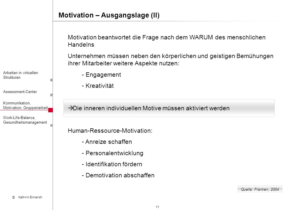 Motivation – Ausgangslage (II)