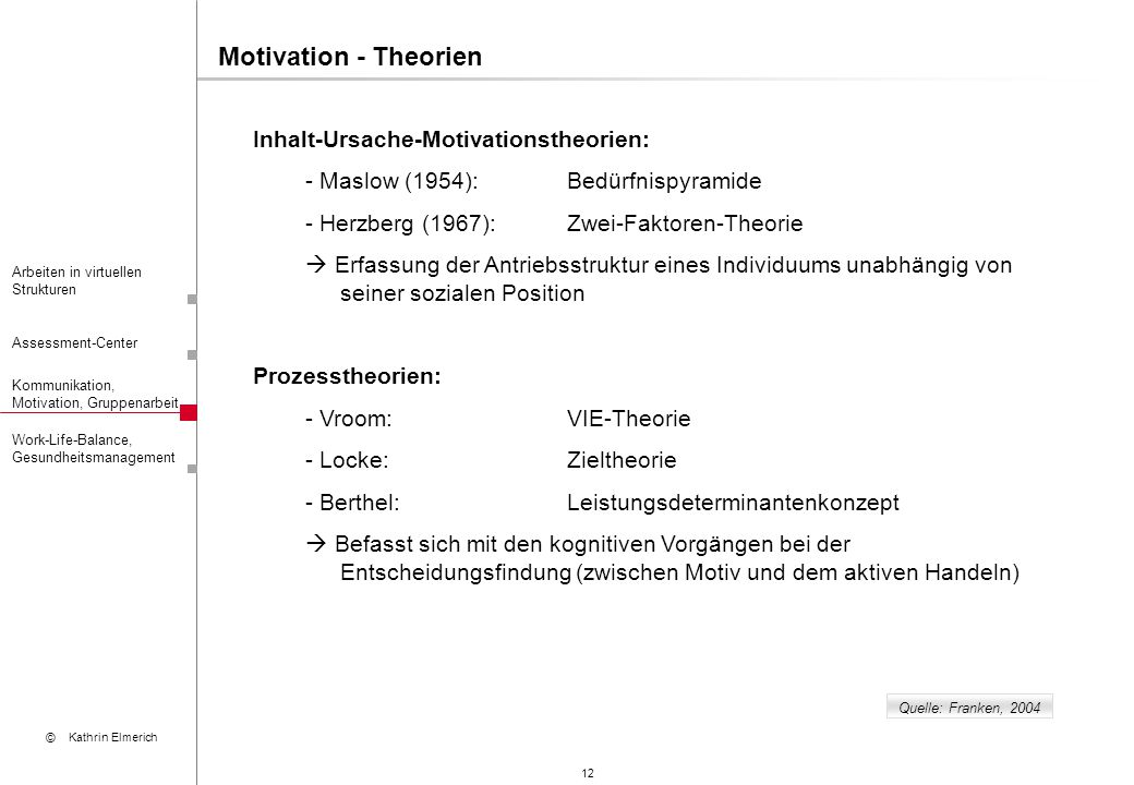 Motivation - Theorien Inhalt-Ursache-Motivationstheorien: