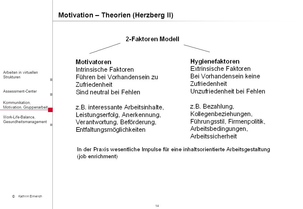 Motivation – Theorien (Herzberg II)