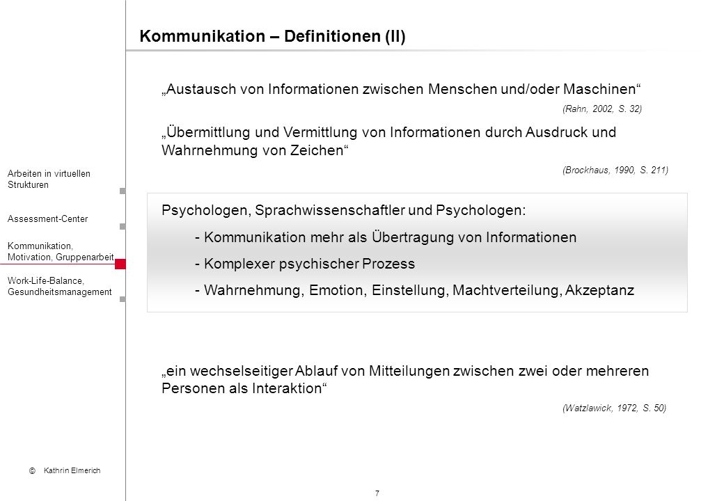 Kommunikation – Definitionen (II)
