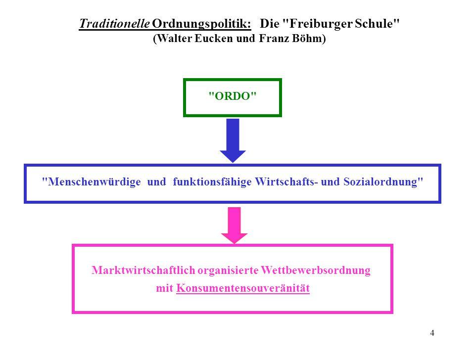 Traditionelle Ordnungspolitik: Die Freiburger Schule (Walter Eucken und Franz Böhm)
