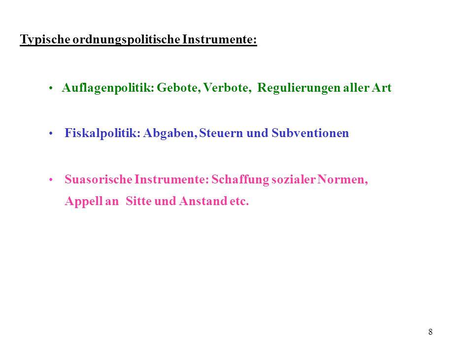 Typische ordnungspolitische Instrumente: