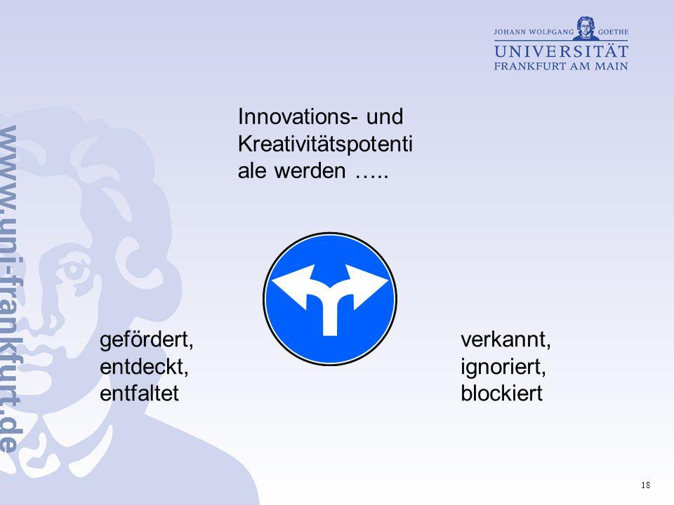 Innovations- und Kreativitätspotentiale werden …..