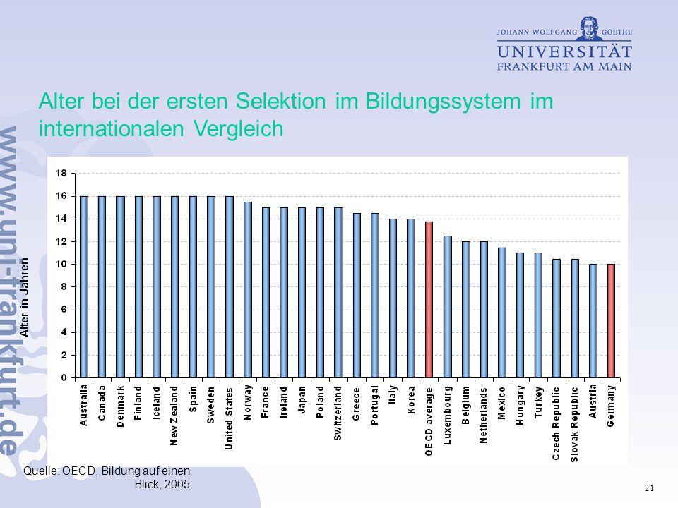 Alter bei der ersten Selektion im Bildungssystem im internationalen Vergleich