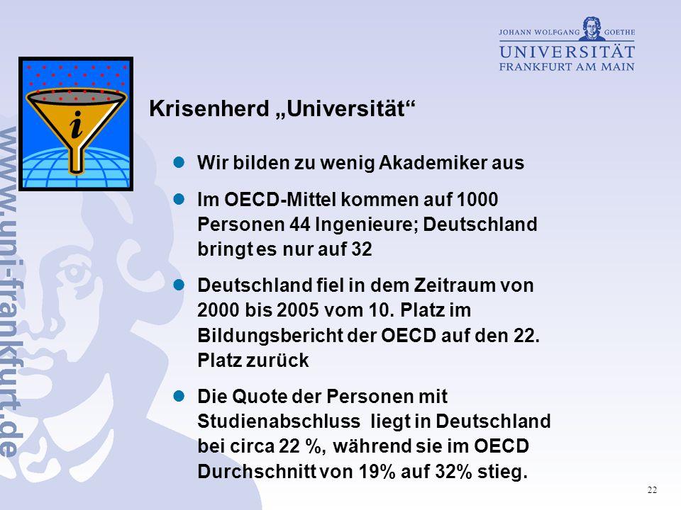 """Krisenherd """"Universität"""